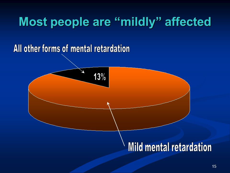 15 Most people are mildly affected