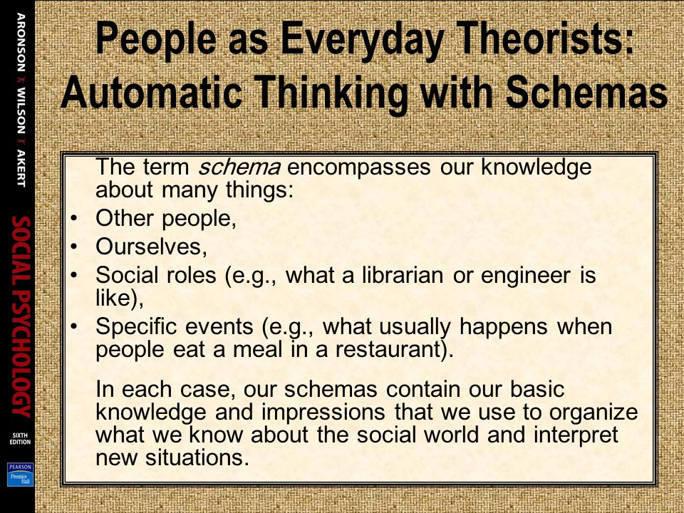 People as Everyday Theorists: Automatic Thinking with Schemas The term schema encompasses our knowledge about many things: Other people, Ourselves, So