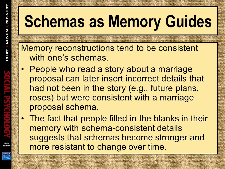 Schemas as Memory Guides Memory reconstructions tend to be consistent with one's schemas. People who read a story about a marriage proposal can later