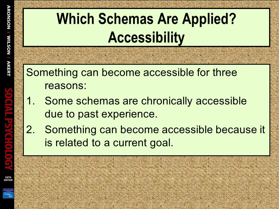 Which Schemas Are Applied? Accessibility Something can become accessible for three reasons: 1.Some schemas are chronically accessible due to past expe