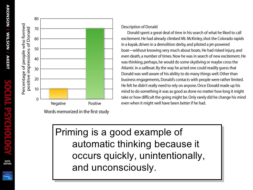 Priming is a good example of automatic thinking because it occurs quickly, unintentionally, and unconsciously.