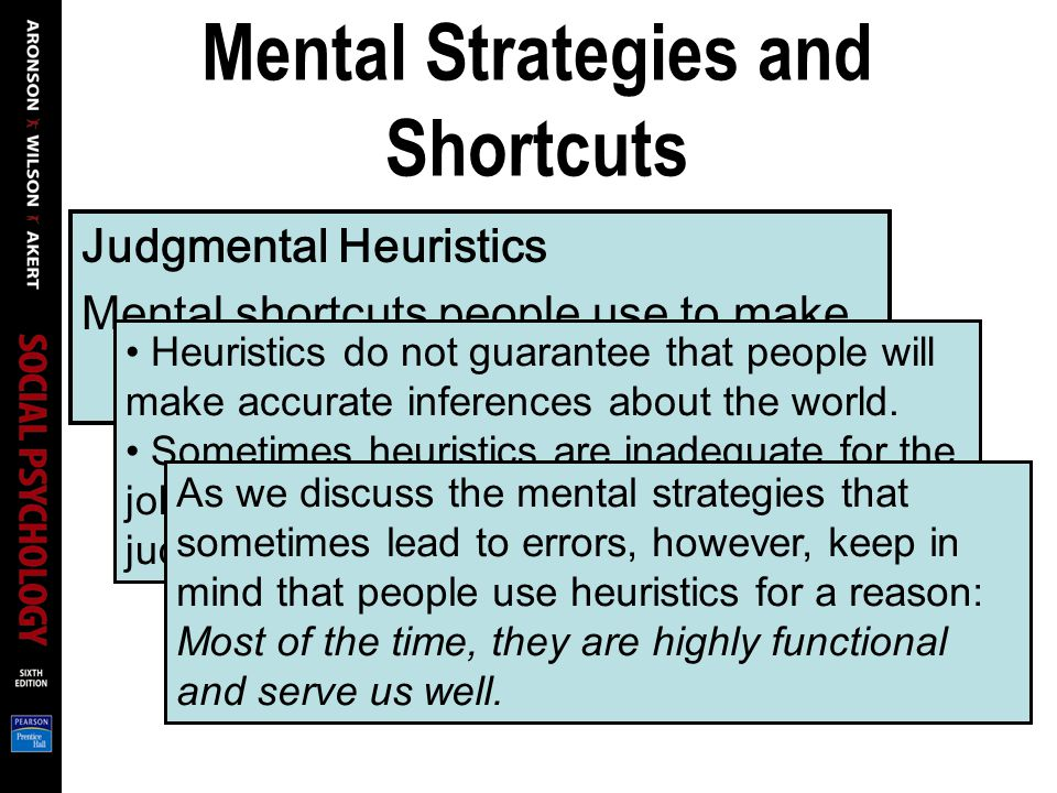 Judgmental Heuristics Mental shortcuts people use to make judgments quickly and efficiently. Mental Strategies and Shortcuts Heuristics do not guarant
