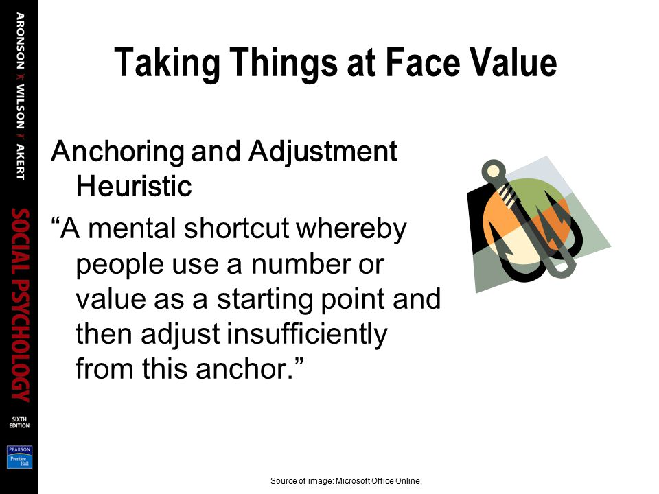 "Taking Things at Face Value Anchoring and Adjustment Heuristic ""A mental shortcut whereby people use a number or value as a starting point and then ad"