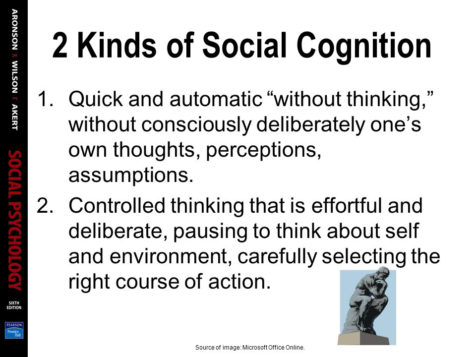 "2 Kinds of Social Cognition 1.Quick and automatic ""without thinking,"" without consciously deliberately one's own thoughts, perceptions, assumptions. 2"