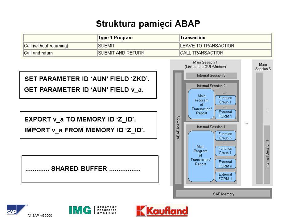  SAP AG2000 Struktura pamięci ABAP SET PARAMETER ID 'AUN' FIELD 'ZKD'.