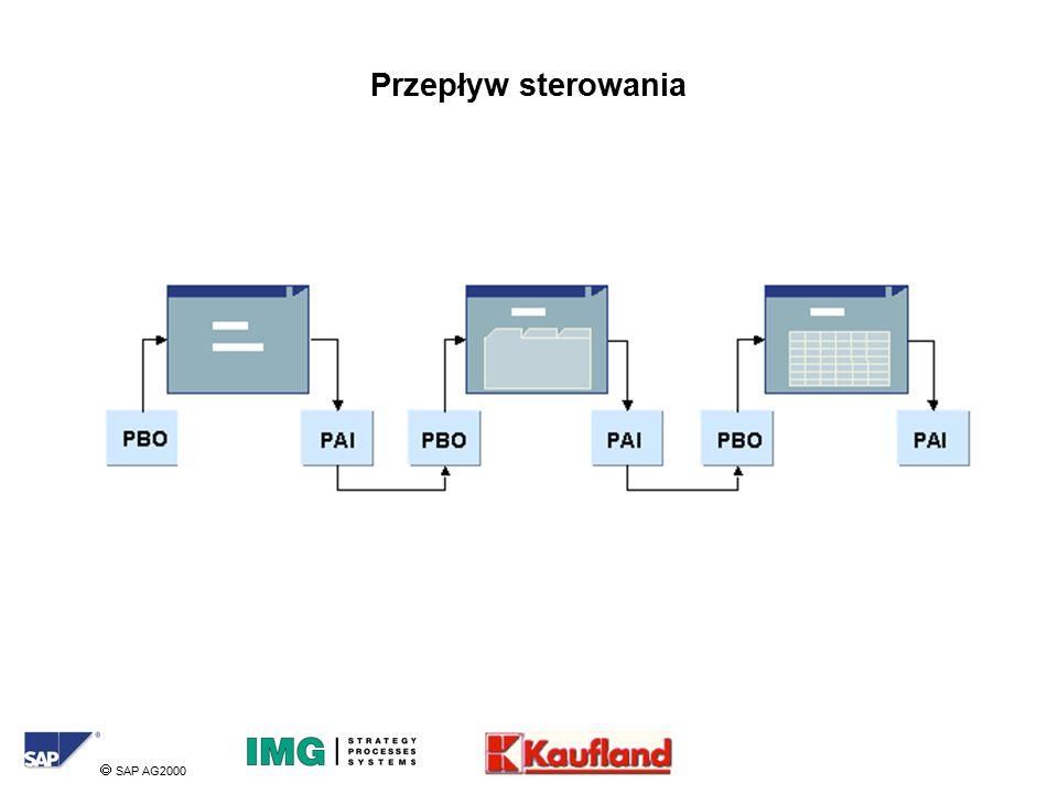  SAP AG2000 Przepływ sterowania