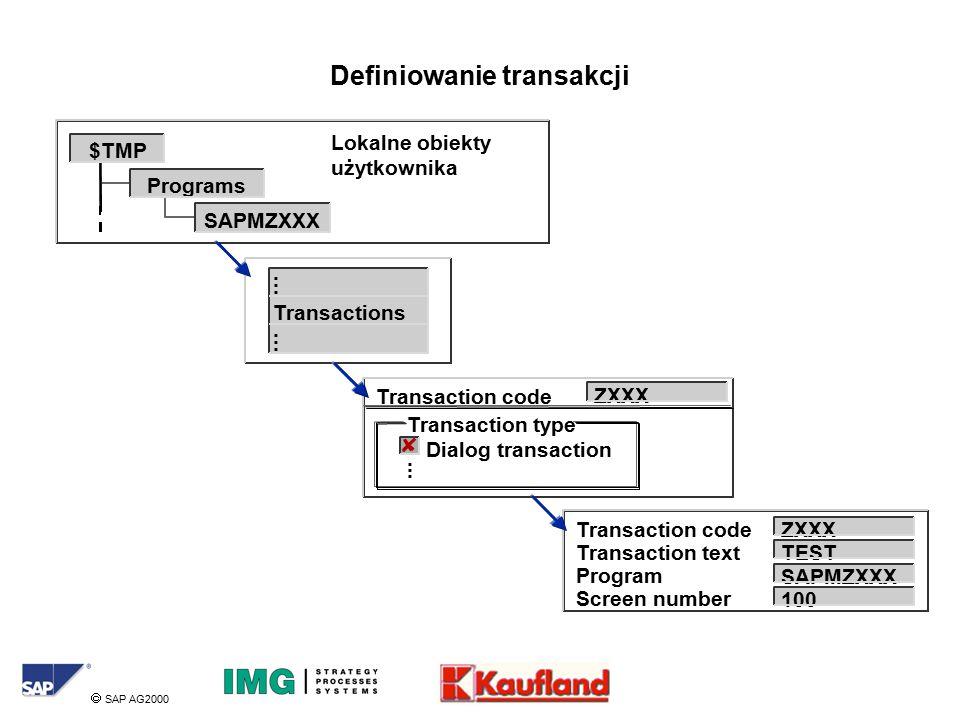  SAP AG2000 Definiowanie transakcji Lokalne obiekty użytkownika Programs SAPMZXXX Transaction code Transaction type Dialog transaction...