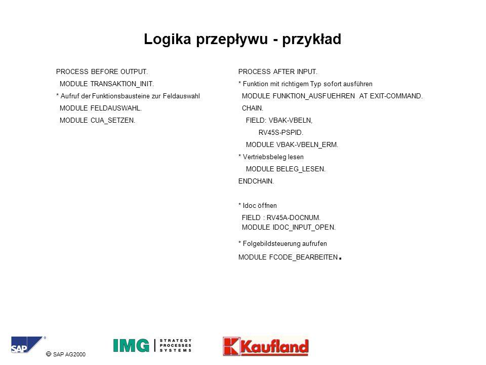  SAP AG2000 Logika przepływu - przykład PROCESS BEFORE OUTPUT.