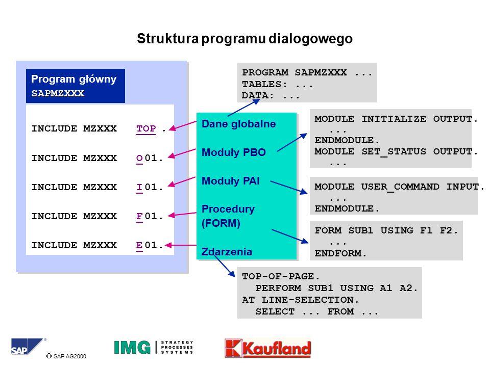  SAP AG2000 Struktura programu dialogowego R INCLUDE MZXXXTOP.