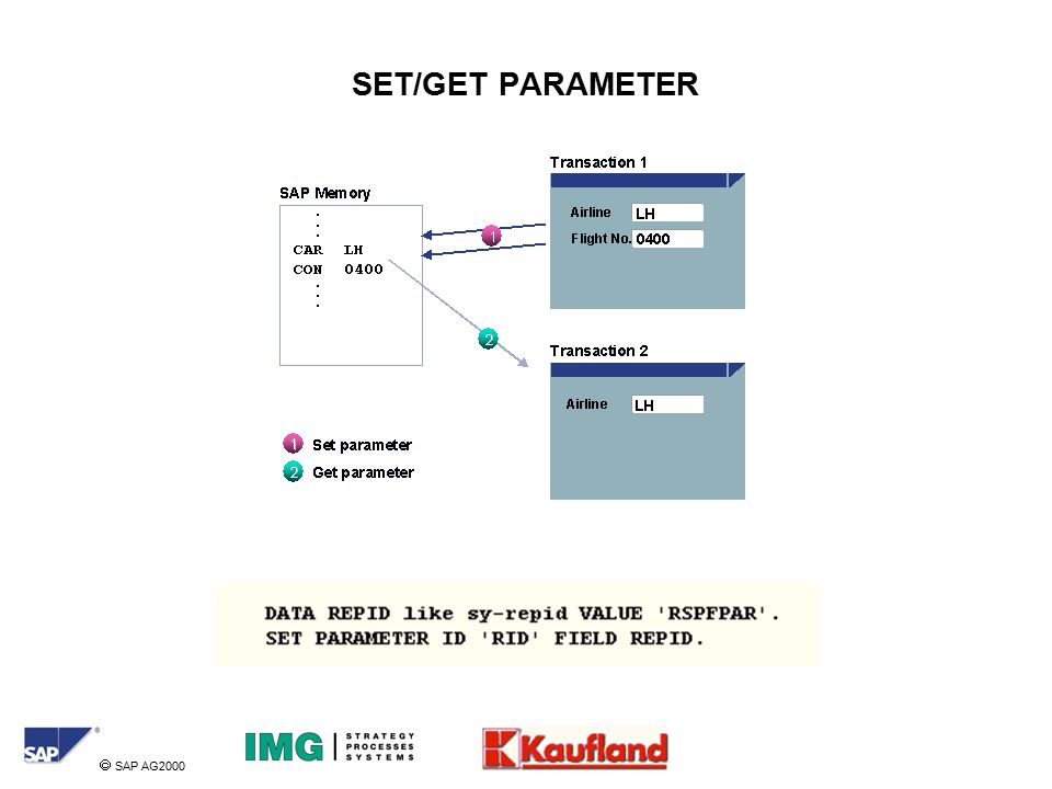 SAP AG2000 SET/GET PARAMETER