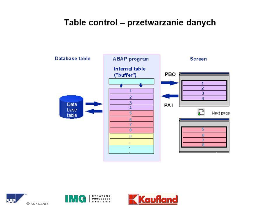  SAP AG2000 Table control – przetwarzanie danych
