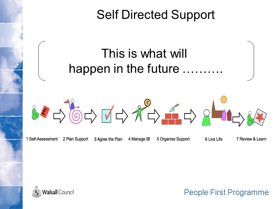 Self Directed Support People First Programme This is what will happen in the future ……….