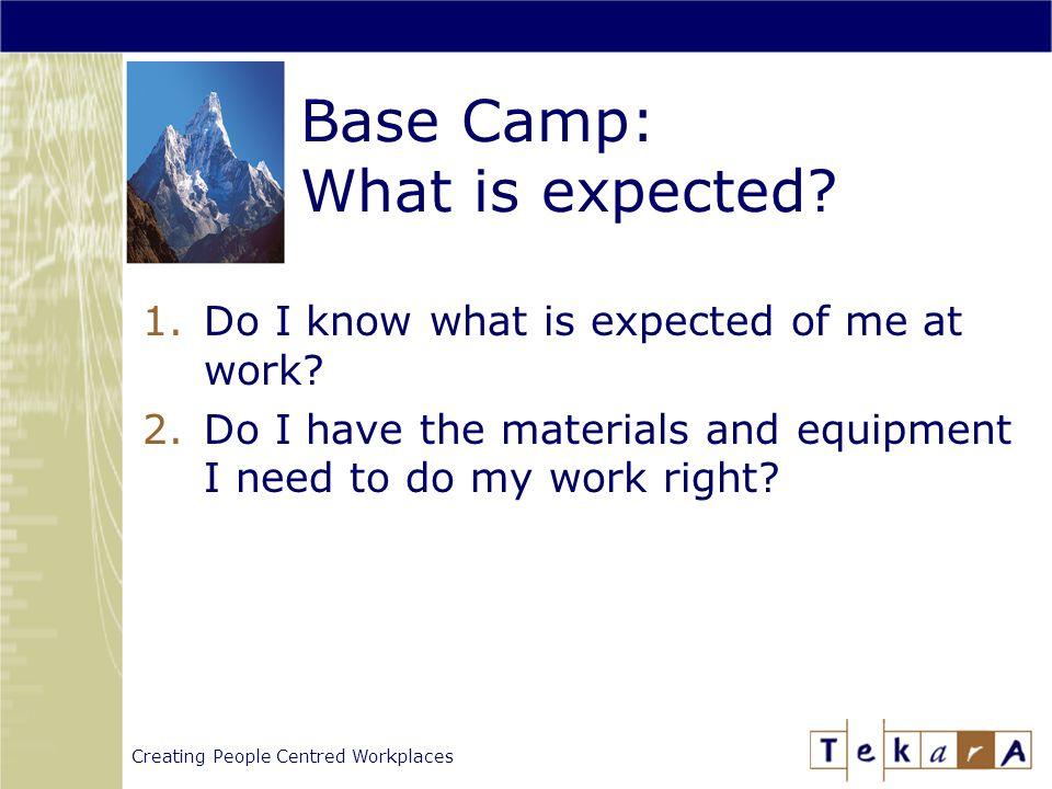 Creating People Centred Workplaces Base Camp: What is expected.