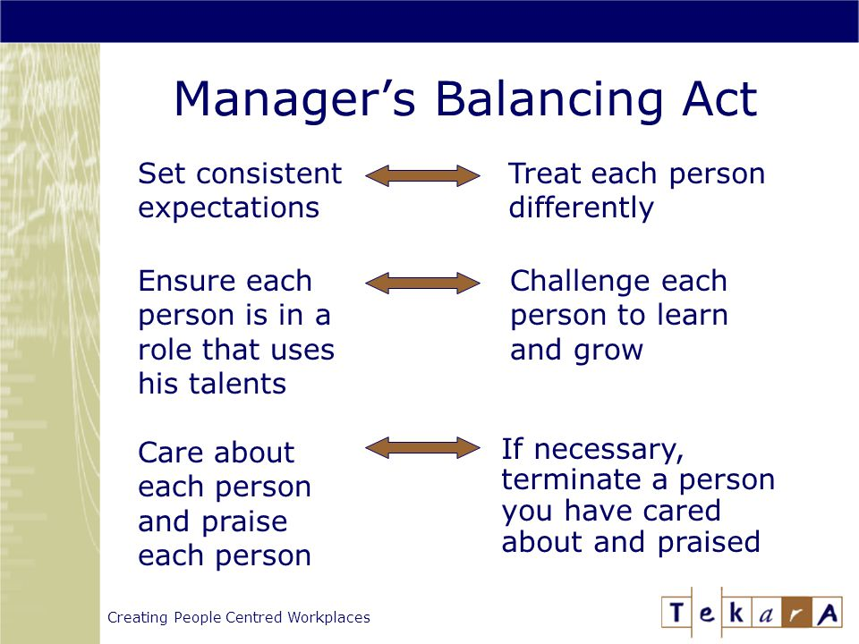Creating People Centred Workplaces Manager's Balancing Act Set consistent expectations Ensure each person is in a role that uses his talents Care about each person and praise each person Treat each person differently Challenge each person to learn and grow If necessary, terminate a person you have cared about and praised