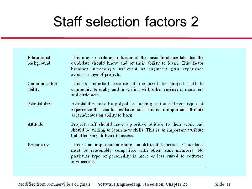Modified from Sommerville's originalsSoftware Engineering, 7th edition. Chapter 25 Slide 11 Staff selection factors 2