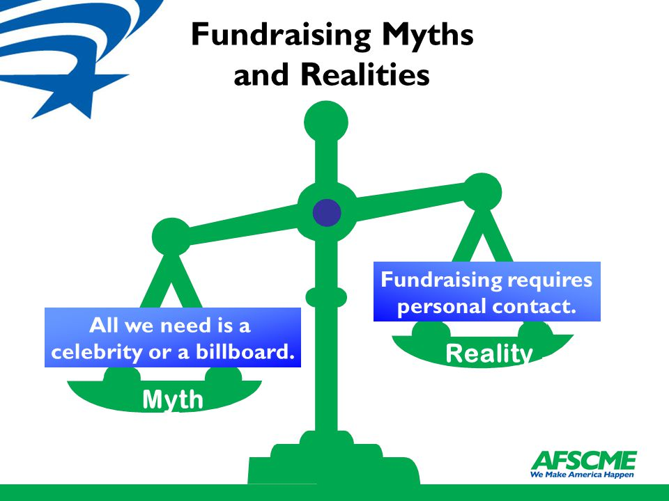 Fundraising Myths and Realities Myth Reality All we need is a celebrity or a billboard.