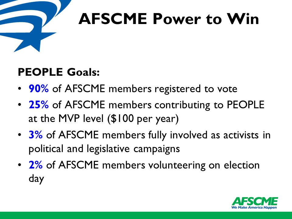 AFSCME Power to Win PEOPLE Goals: 90% of AFSCME members registered to vote 25% of AFSCME members contributing to PEOPLE at the MVP level ($100 per year) 3% of AFSCME members fully involved as activists in political and legislative campaigns 2% of AFSCME members volunteering on election day