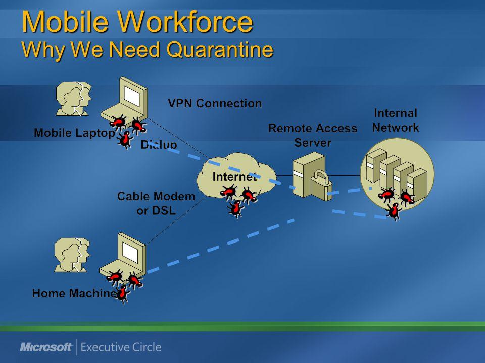 Mobile Workforce Why We Need Quarantine