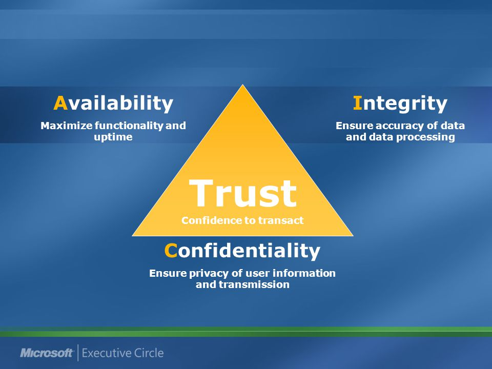 Confidentiality Ensure privacy of user information and transmission Integrity Ensure accuracy of data and data processing Availability Maximize functi