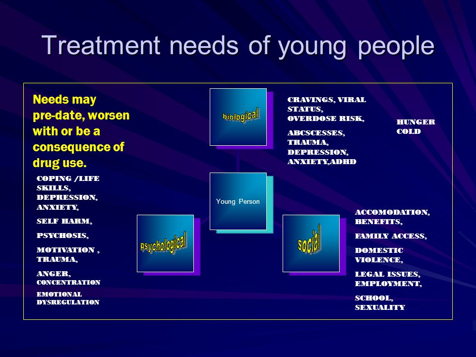 Treatment needs of young people Young Person CRAVINGS, VIRAL STATUS, OVERDOSE RISK, ABCSCESSES, TRAUMA, DEPRESSION, ANXIETY,ADHD ACCOMODATION, BENEFIT