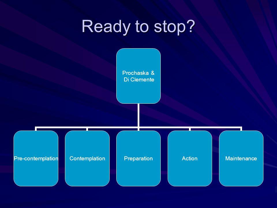 Ready to stop? Prochaska & Di Clemente Pre- contemplation ContemplationPreparationActionMaintenance
