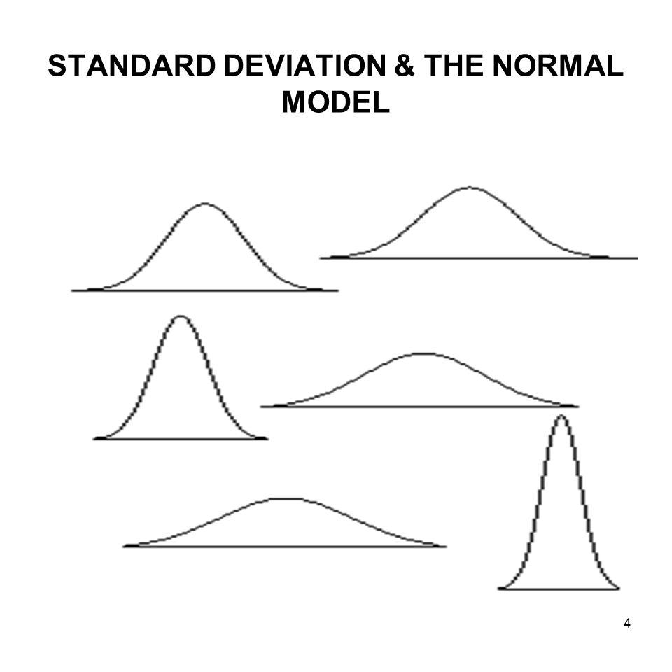 4 STANDARD DEVIATION & THE NORMAL MODEL