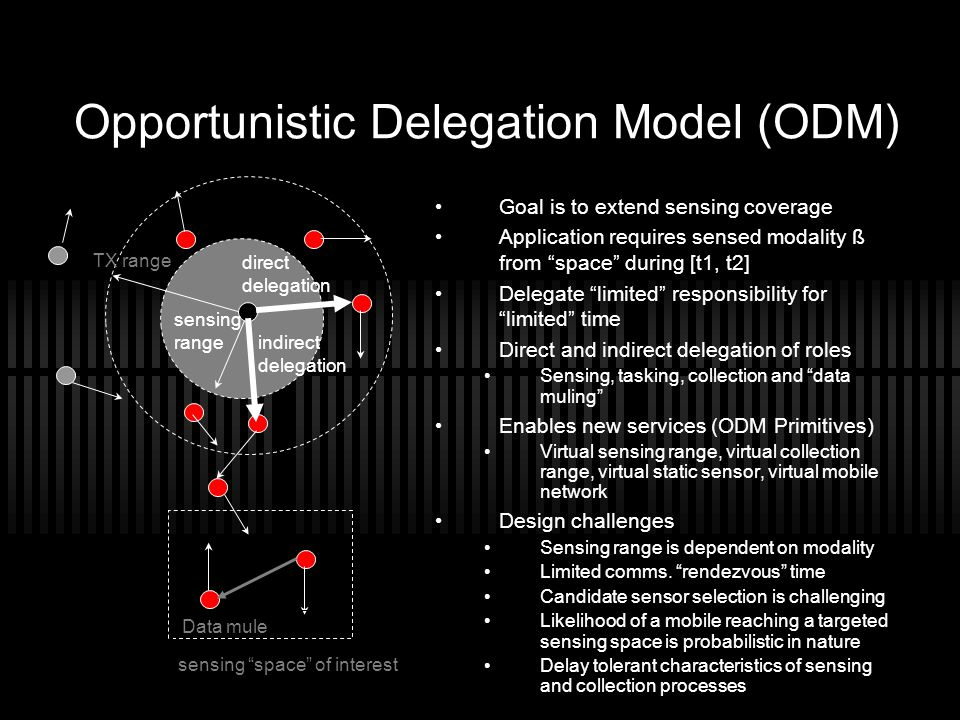 "Opportunistic Delegation Model (ODM) sensing ""space"" of interest Goal is to extend sensing coverage Application requires sensed modality ß from ""space"