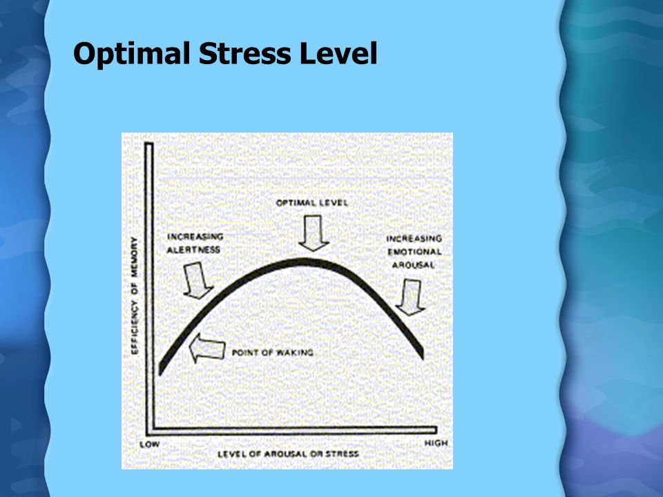 Optimal Stress Level
