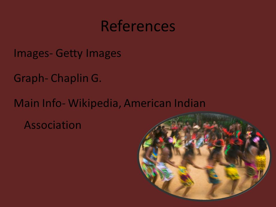 References Images- Getty Images Graph- Chaplin G. Main Info- Wikipedia, American Indian Association