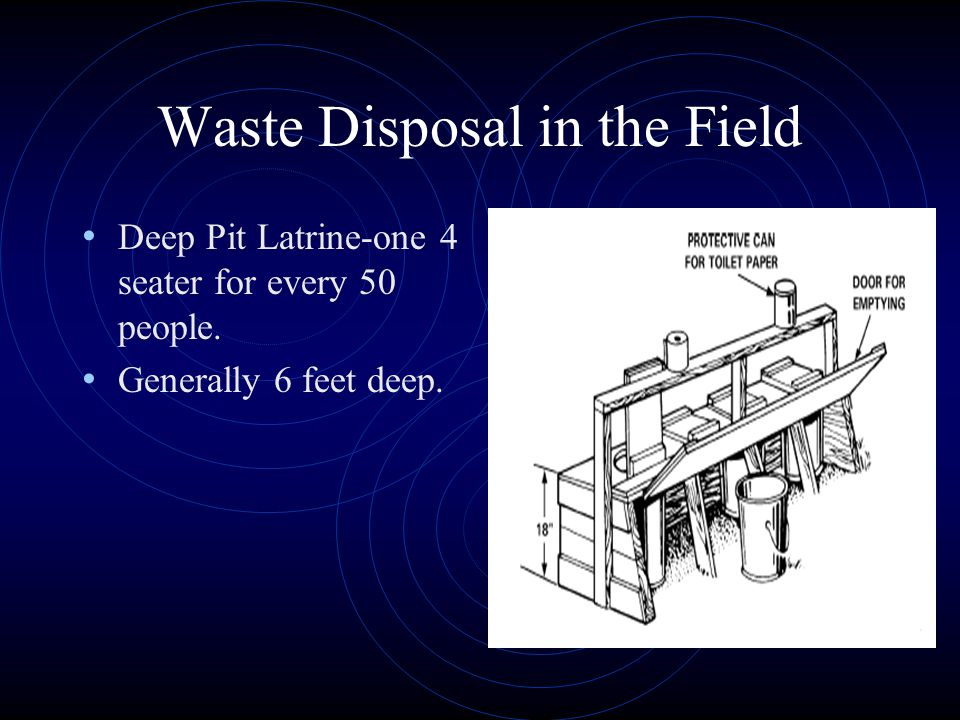 Waste Disposal in the Field Deep Pit Latrine-one 4 seater for every 50 people.