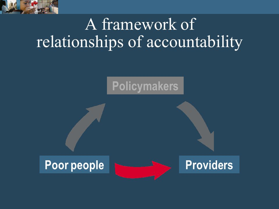The relationship of accountability has five features