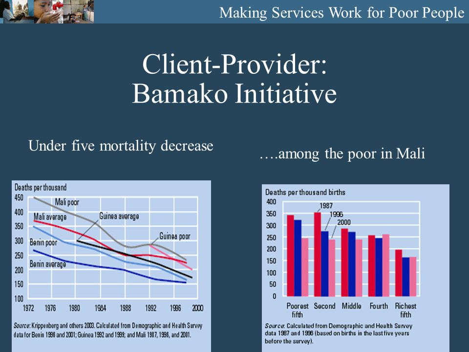 Making Services Work for Poor People Client-Provider: Bamako Initiative Evolution of antenatal care coverage Mali 1987-2000 Evolution of national immu