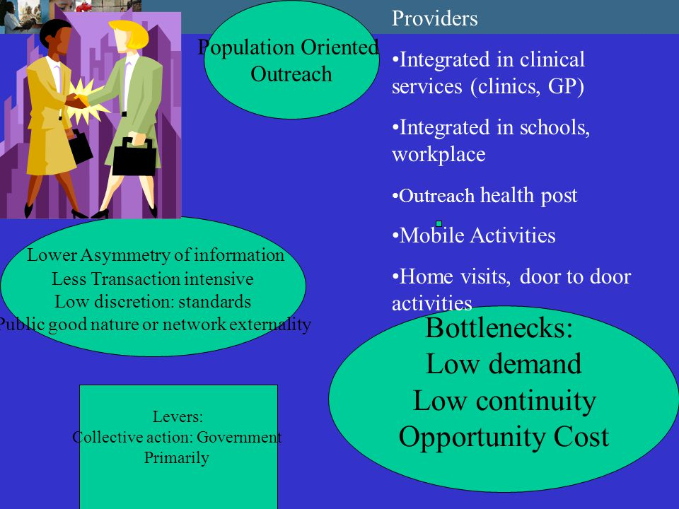 Bottlenecks: Skilled human resources Physical access Quality Cost Individual Oriented clinical care High asymmetry of information Transaction intensiv