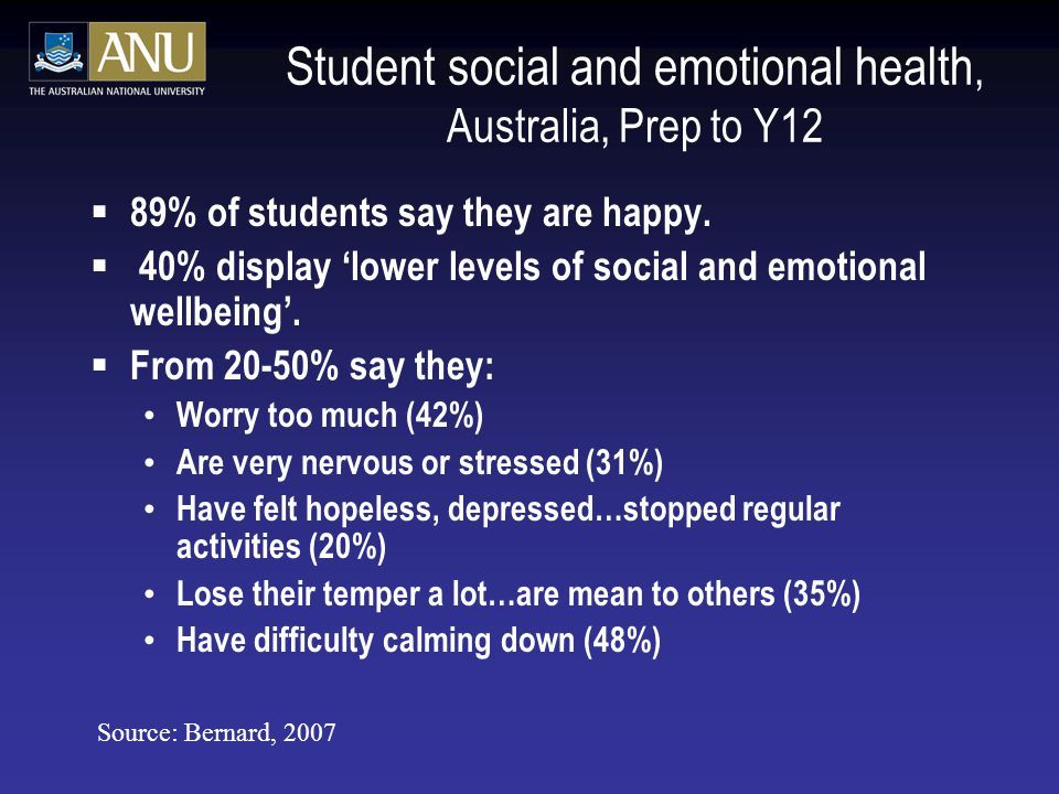 Student social and emotional health, Australia, Prep to Y12  89% of students say they are happy.  40% display 'lower levels of social and emotional