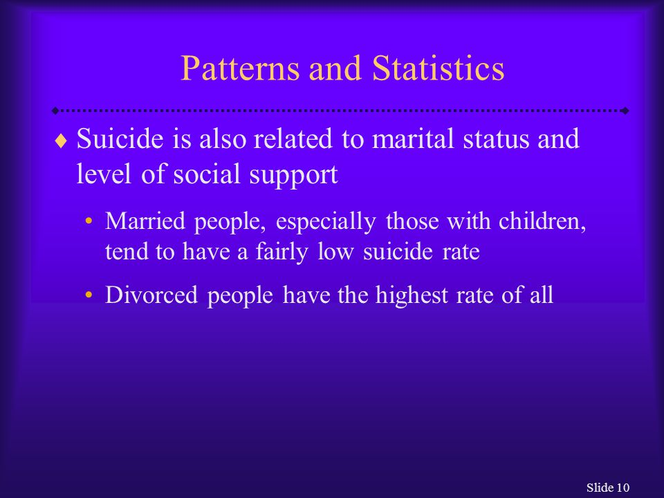 Slide 10 Patterns and Statistics  Suicide is also related to marital status and level of social support Married people, especially those with children, tend to have a fairly low suicide rate Divorced people have the highest rate of all