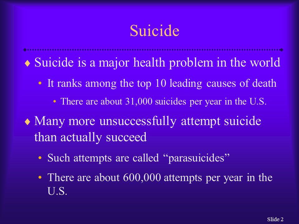 Slide 43 Do Suicide Prevention Programs Work.