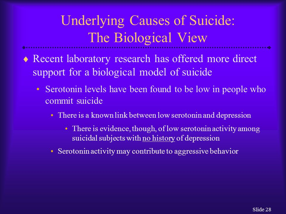 Slide 28 Underlying Causes of Suicide: The Biological View  Recent laboratory research has offered more direct support for a biological model of suicide Serotonin levels have been found to be low in people who commit suicide There is a known link between low serotonin and depression There is evidence, though, of low serotonin activity among suicidal subjects with no history of depression Serotonin activity may contribute to aggressive behavior