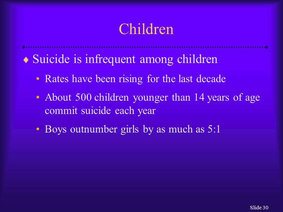 Slide 30 Children  Suicide is infrequent among children Rates have been rising for the last decade About 500 children younger than 14 years of age commit suicide each year Boys outnumber girls by as much as 5:1
