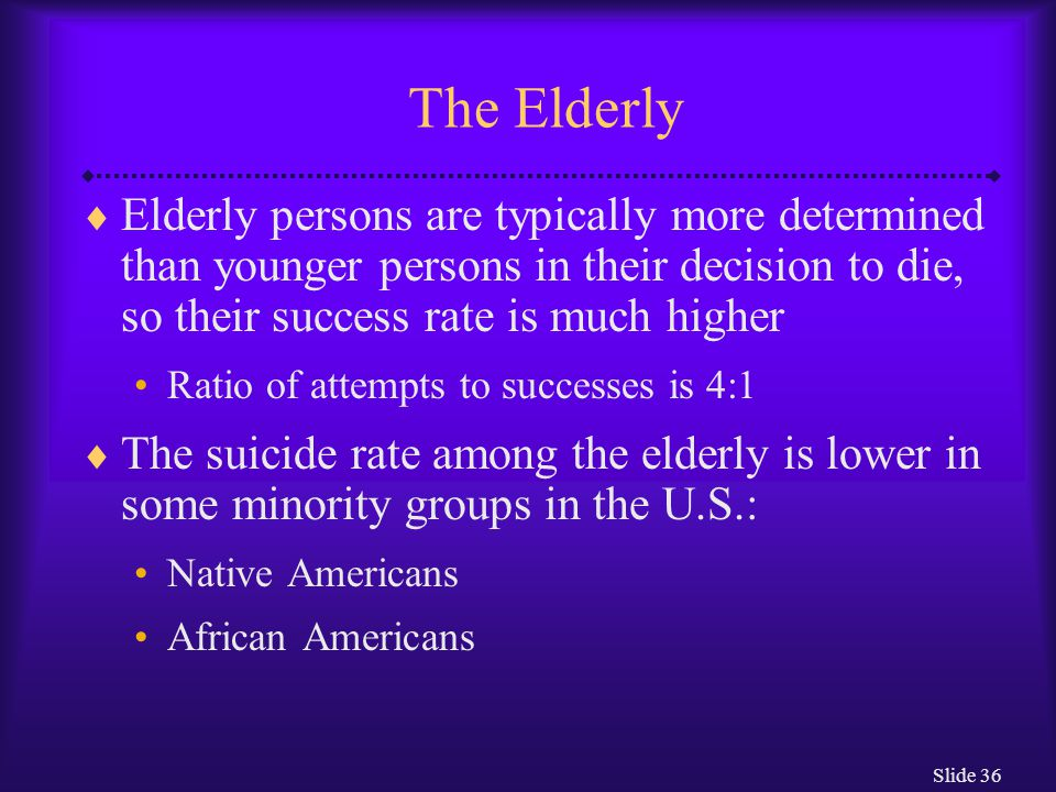 Slide 36 The Elderly  Elderly persons are typically more determined than younger persons in their decision to die, so their success rate is much higher Ratio of attempts to successes is 4:1  The suicide rate among the elderly is lower in some minority groups in the U.S.: Native Americans African Americans