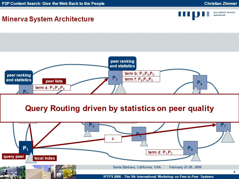 Santa Barbara, California, USAFebruary 27-28, 2006 IPTPS 2006 - The 5th International Workshop on Peer-to-Peer Systems P2P Content Search: Give the Web Back to the PeopleChristian Zimmer 4 Minerva System Architecture  Based on top of a scalable, churn-resilient DHT  Conceptually global but physically distributed meta-data directory P3P3 P6P6 P2P2 P7P7 P8P8 P5P5 P1P1 P4P4 query peer local index term a: P 1,P 4,P 8 term b: P 3,P 5,P 8 term f: P 2,P 4,P 6 term c: P 2,P 4,P 6 peer lists term d: P 1,P 3 term e: P 1,P 2,P 5 peer ranking and statistics peer ranking and statistics peer ranking and statistics a b c Query Routing driven by statistics on peer quality