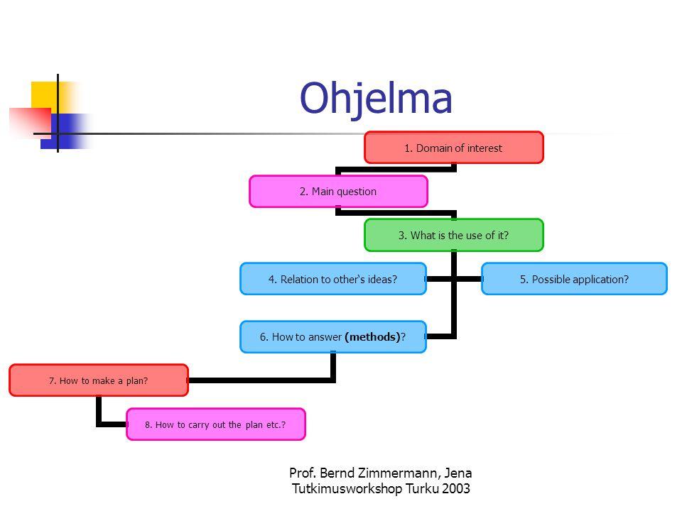 Prof. Bernd Zimmermann, Jena Tutkimusworkshop Turku 2003 Research domains/domain of interest …