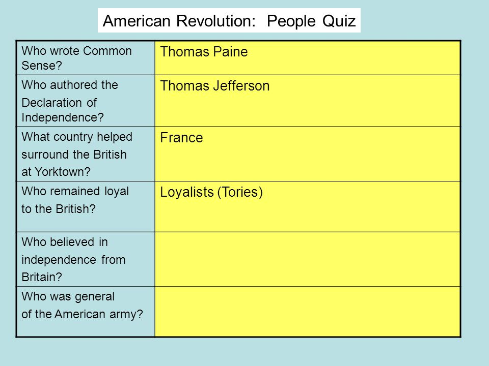 American Revolution: People Quiz Who wrote Common Sense.