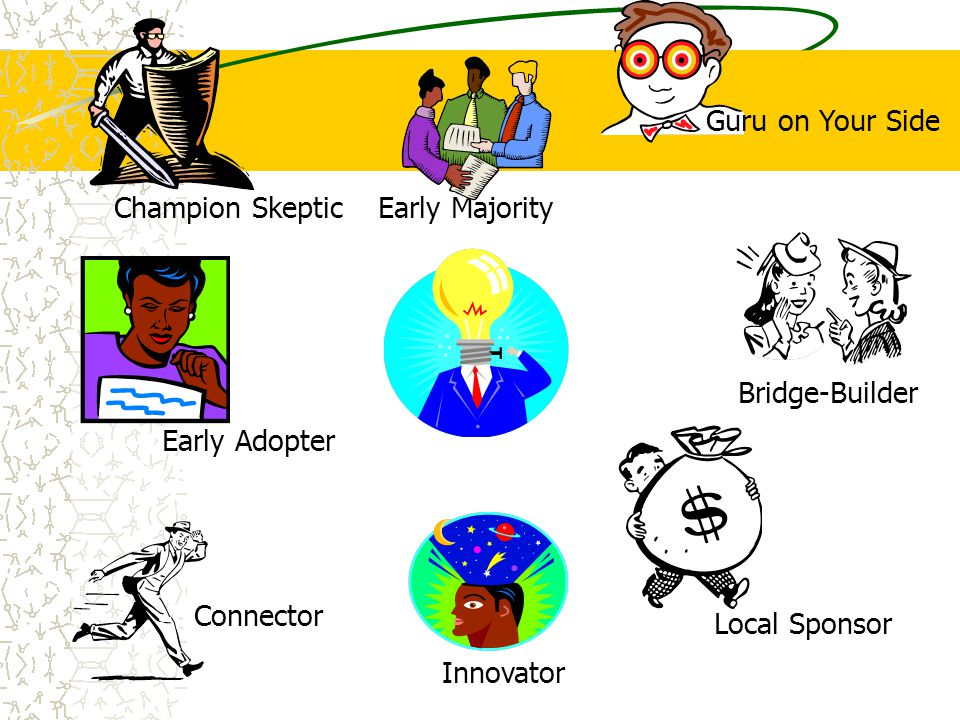 Connector Early Majority Innovator Local Sponsor Bridge-Builder Guru on Your Side Champion Skeptic Early Adopter