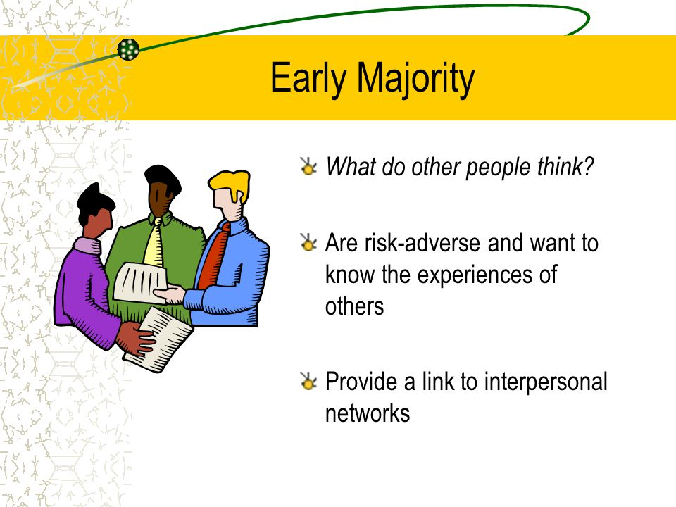 Early Majority What do other people think.
