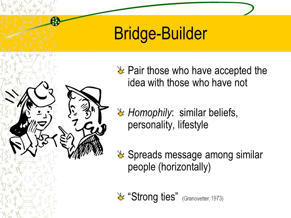 Bridge-Builder Pair those who have accepted the idea with those who have not Homophily : similar beliefs, personality, lifestyle Spreads message among similar people (horizontally) Strong ties (Granovetter, 1973)