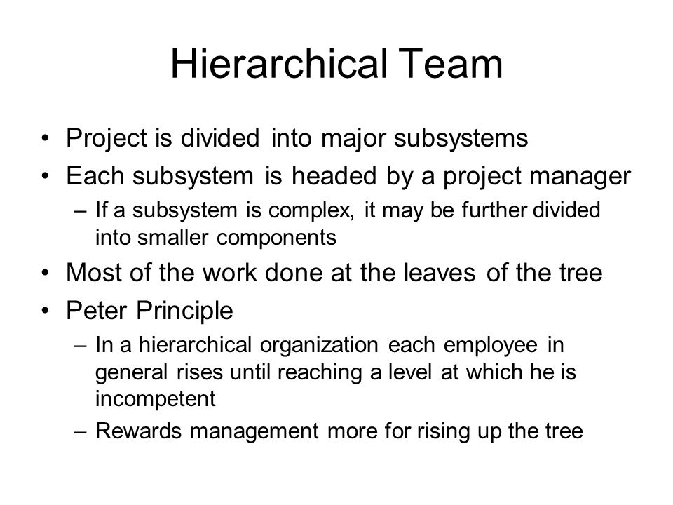Hierarchical Team Project is divided into major subsystems Each subsystem is headed by a project manager –If a subsystem is complex, it may be further