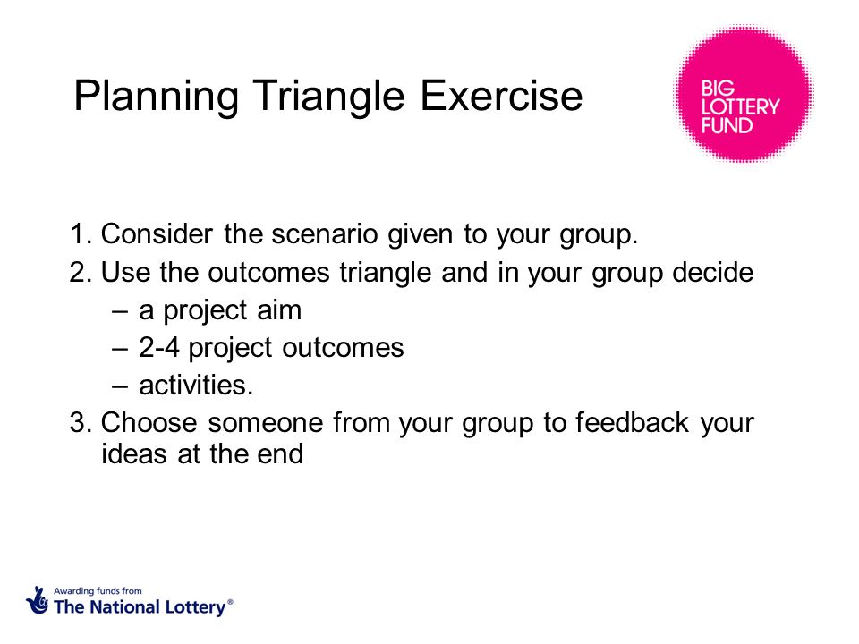 Planning Triangle Exercise 1. Consider the scenario given to your group.