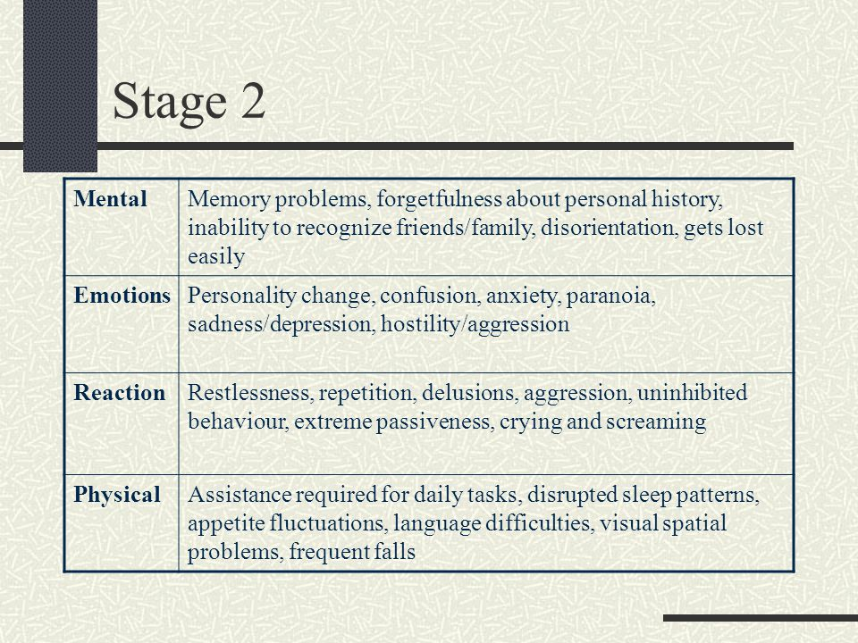 The Three Stages: Stage 1 MentalMild forgetfulness, difficulty in learning new things, problems with orientation, communication difficulties, limited attention span.