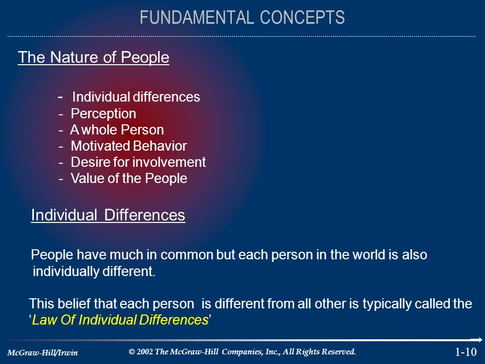 McGraw-Hill/Irwin © 2002 The McGraw-Hill Companies, Inc., All Rights Reserved. 1-10 FUNDAMENTAL CONCEPTS The Nature of People - Individual differences