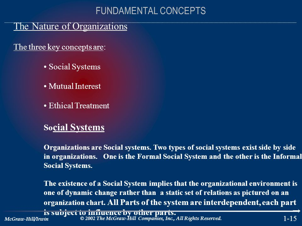 McGraw-Hill/Irwin © 2002 The McGraw-Hill Companies, Inc., All Rights Reserved. 1-15 FUNDAMENTAL CONCEPTS The Nature of Organizations The three key con